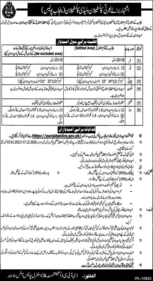 Job Ad Punjab Police