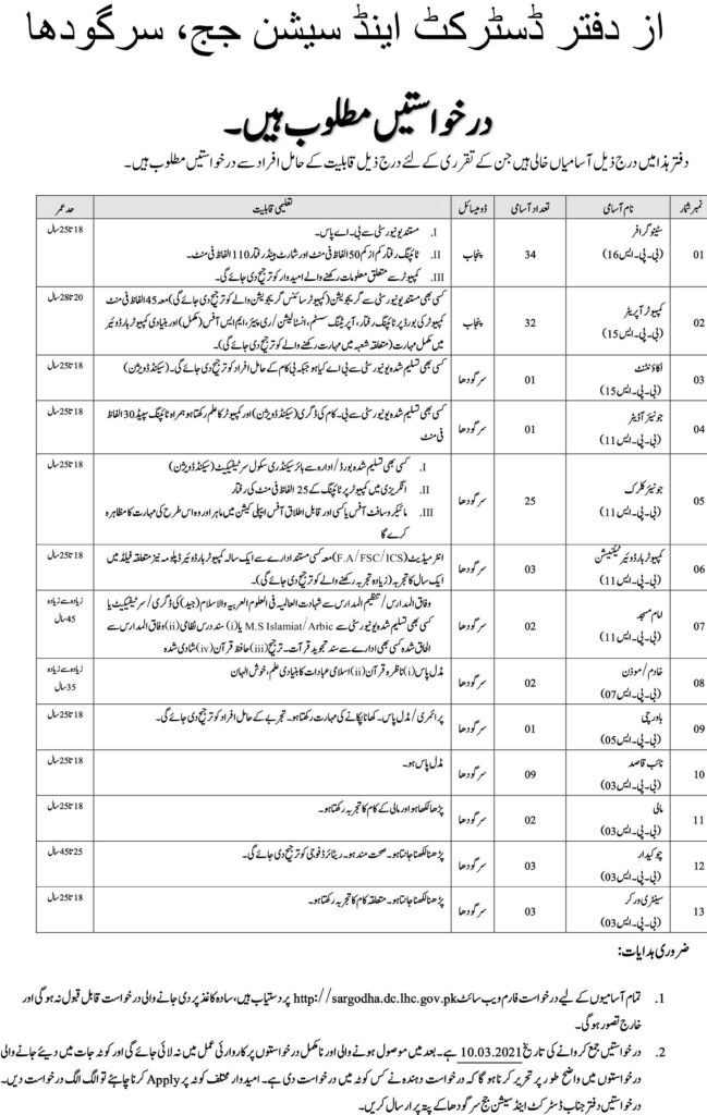 Jobs in District & Session Court Sargodha 2021 last date and job ad