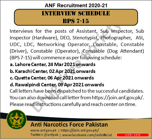 ANF Written Test Result 2021 and Interview Schedule
