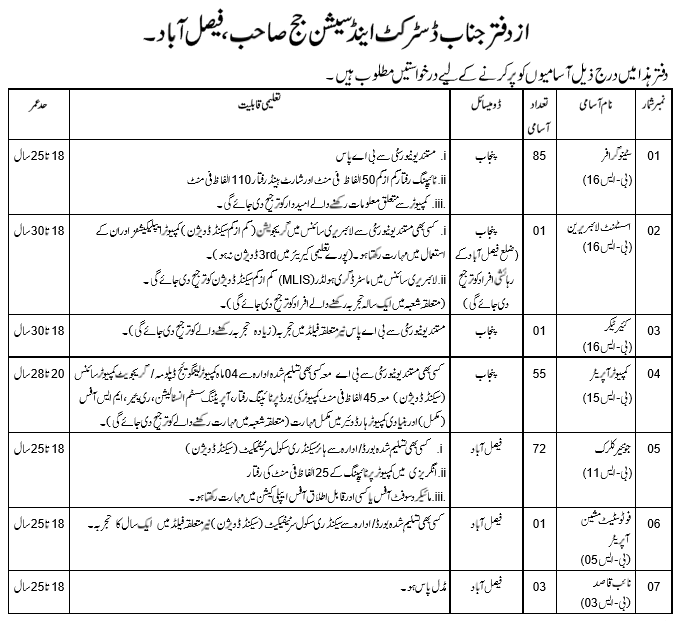 Apply Online for District & Session Court Faisalabad Jobs 2021