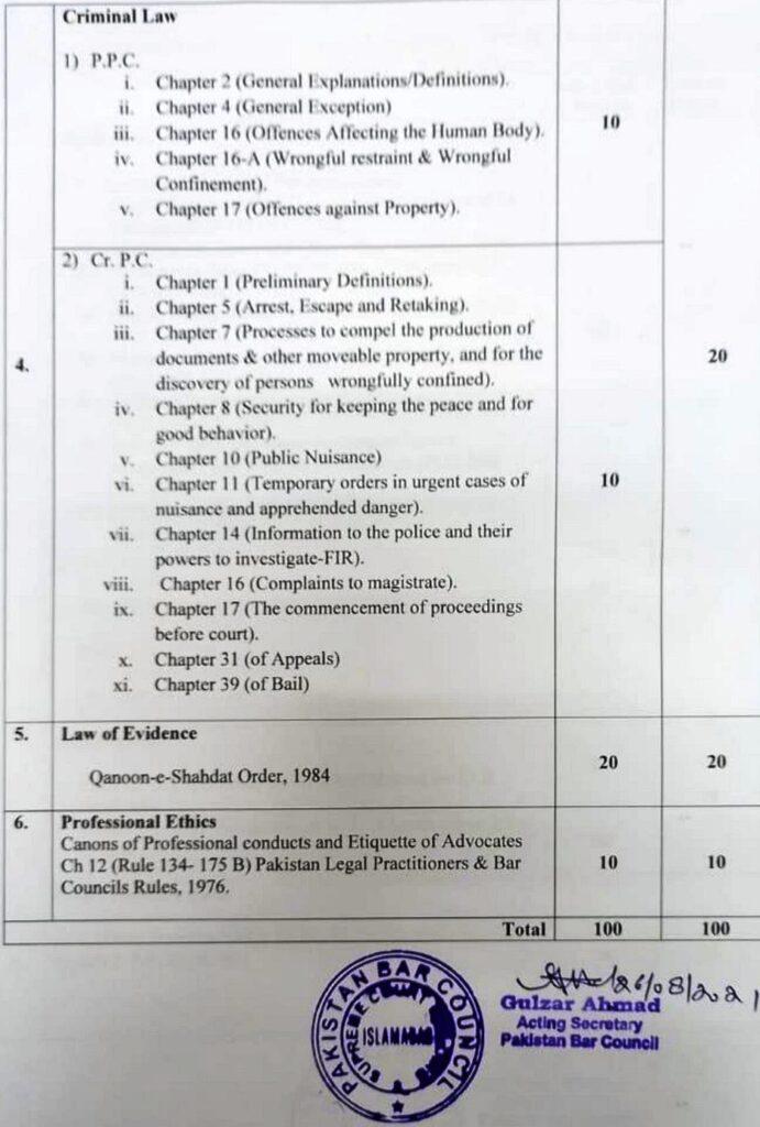 HEC LAW-GAT Syllabus 2021 & Marks Division
