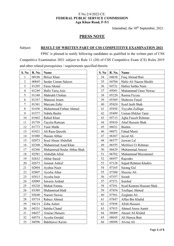 FPSC CSS Written Result 2021 Toppers List & Marks Sheets PDF