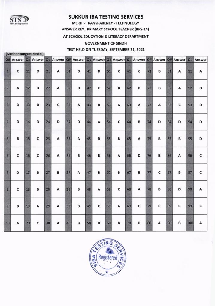 Sindhi STS PST Answer Keys 21 September 2021