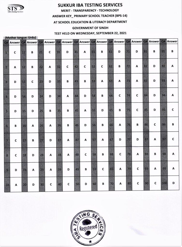 IBA Sukkur STS PST Answer Keys 22 September 2021