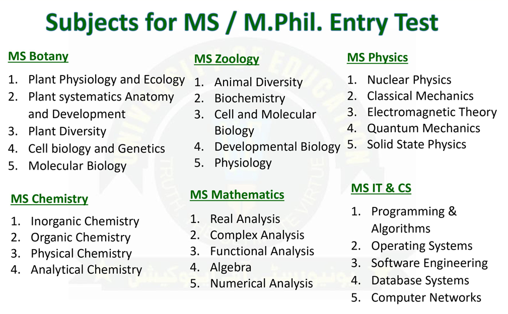 Subjects for MS, MPhil Entry Test UE